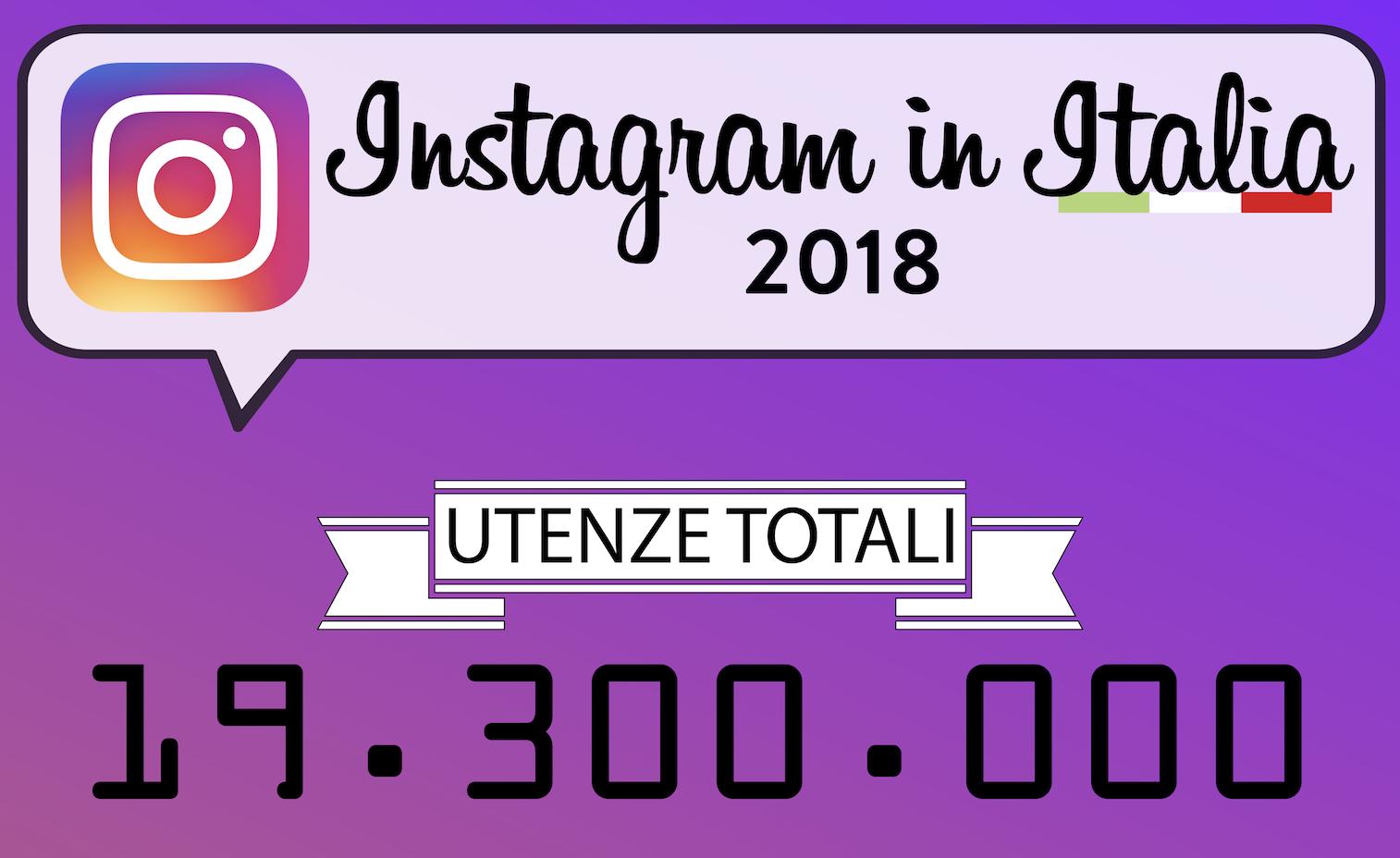 Dati Instagram in Italia 2018: sull'app oltre il 30% della popolazione
