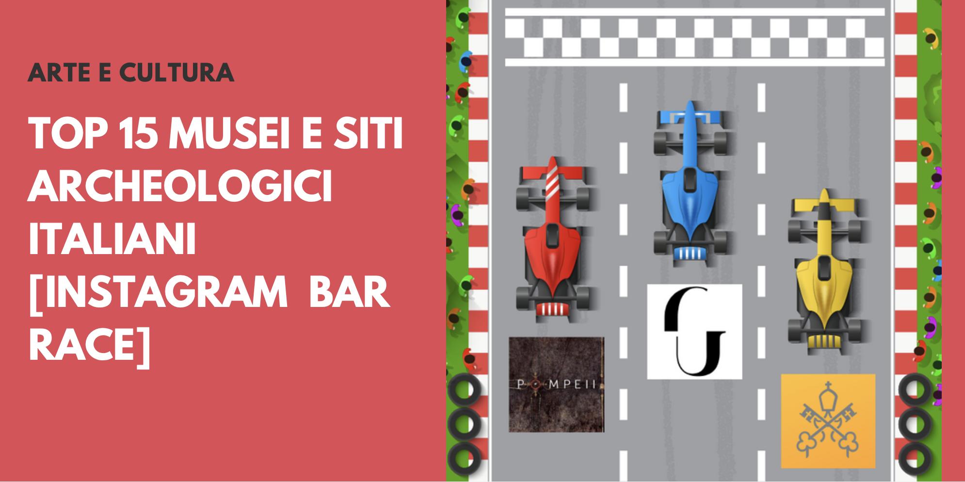 Top 15 Musei e Siti Archeologici Italiani [Instagram bar race 🏎]